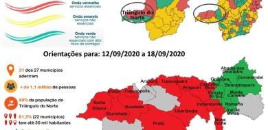 Covid-19: Uberlândia entra na Onda Vermelha e apenas serviços essenciais podem funcionar de 12 a 18 de setembro
